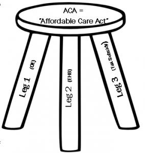 three leg stool